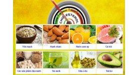 Tại sao FDA khuyên dùng Phytosterol để giảm Cholesterol?