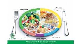 Ăn nhiều chất đạm có tốt không?