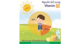 Vitamin D - Vitamin ánh nắng